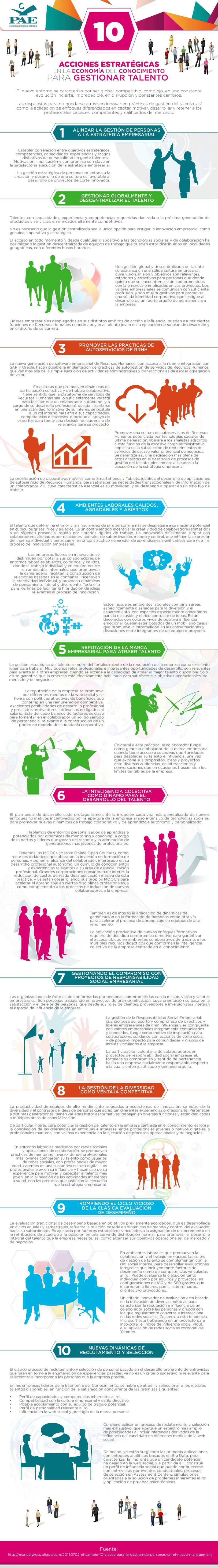 10 Acciones Estratégicas en la Economía del Conocimiento para Gestionar Talento