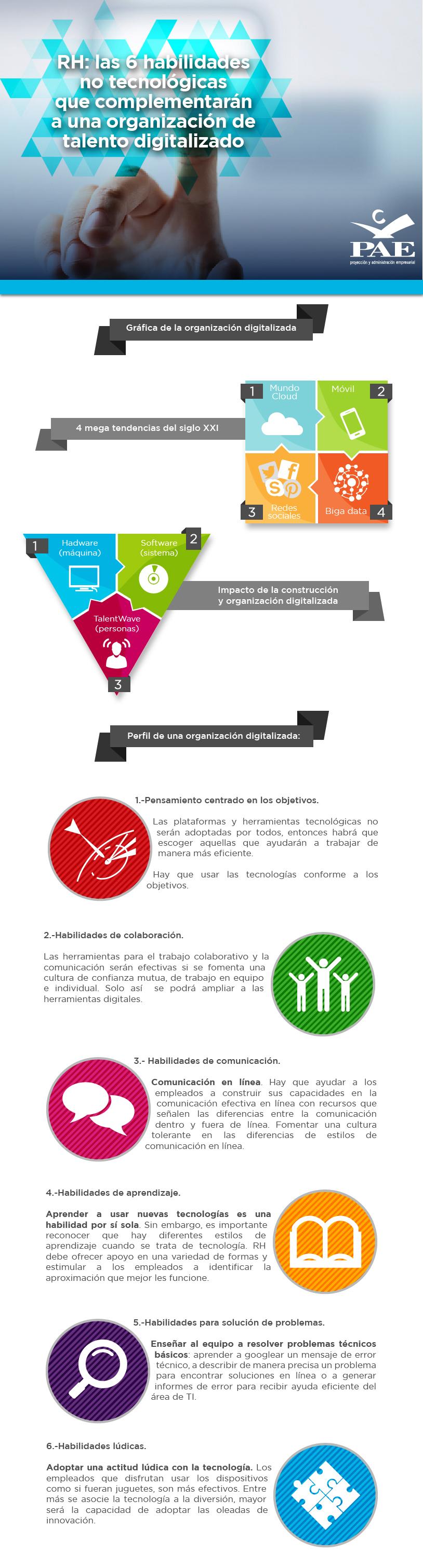 #PAEMX 6 nuevas competencias digitales