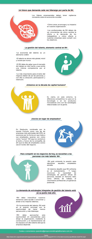 #PAEMX RH en la Economía del Talento