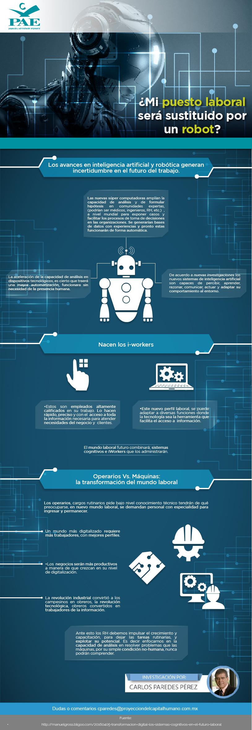 #PAEMX ¿Mi puesto laboral será sustituido por un robot?