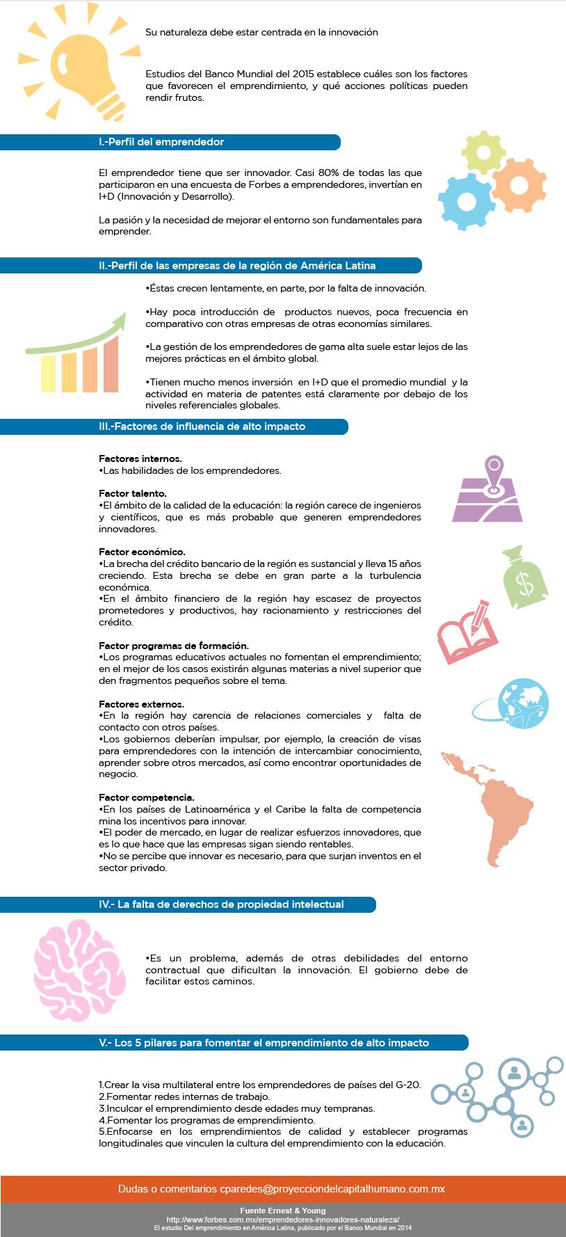 #PAEMX Radiografía del emprendedor: INFOGRAFÍA