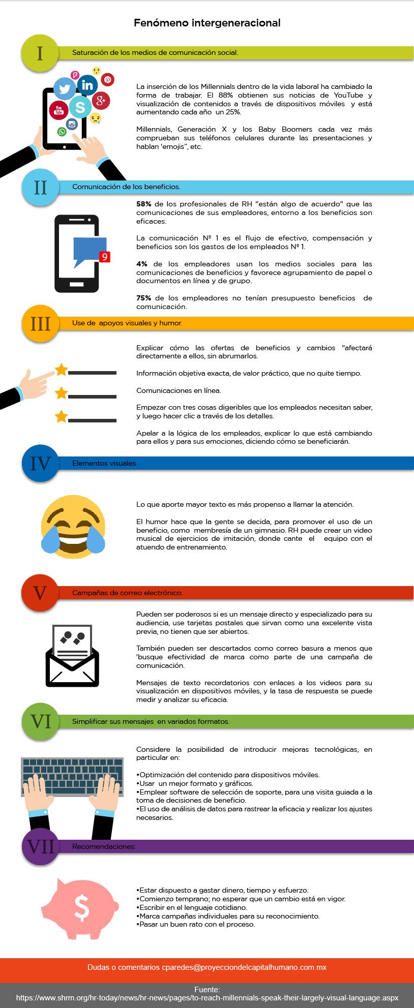 #PAEMX Los 7 procesos de comunicación efectiva para RH