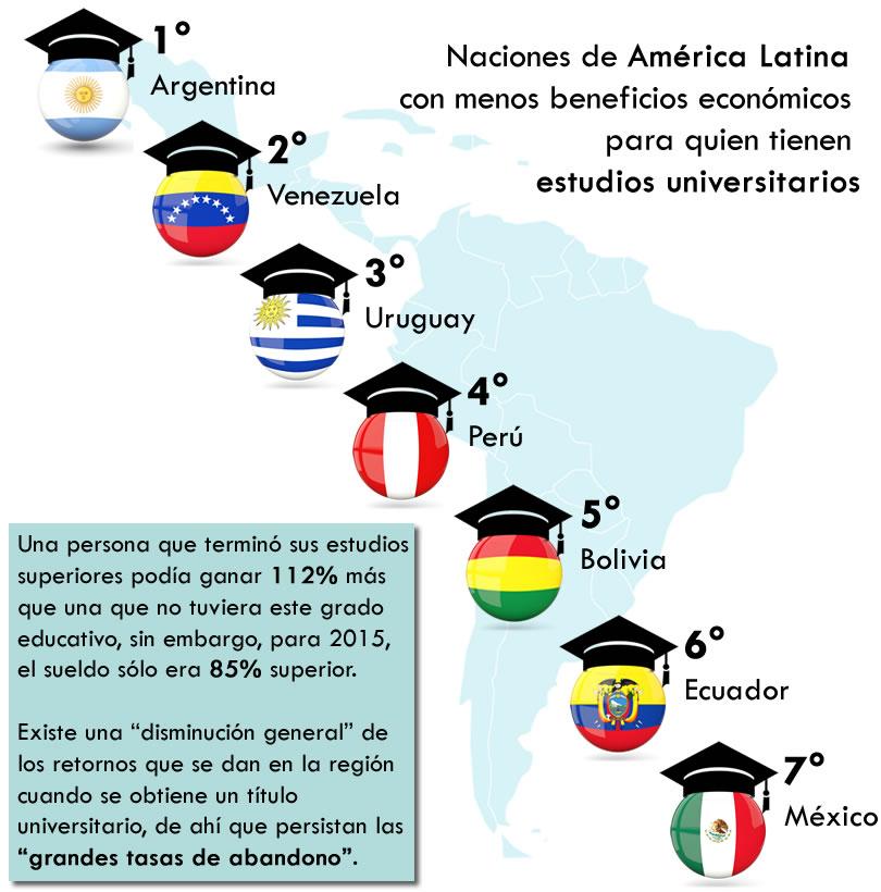 Graduarse en América Latina | RH PAE News