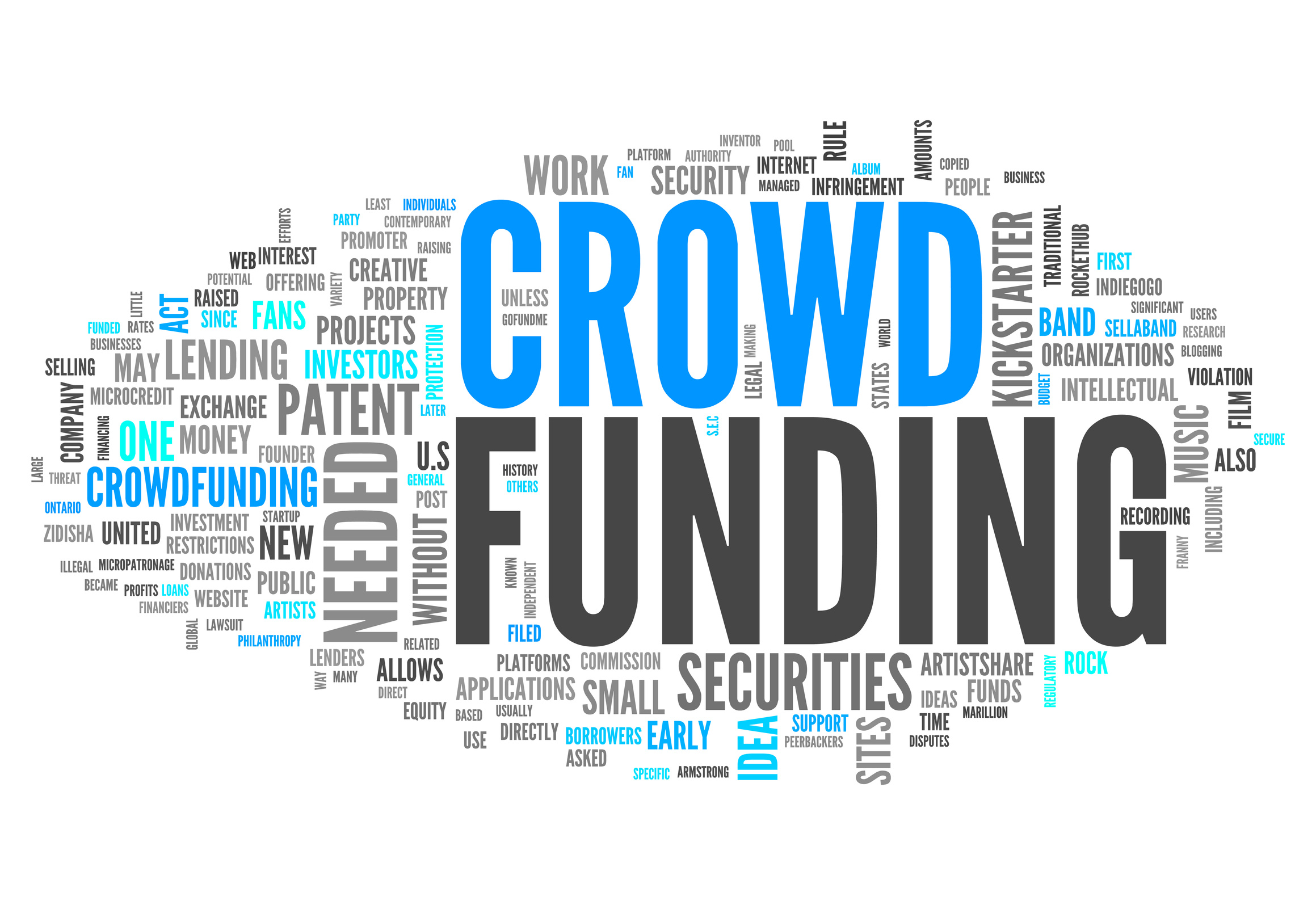 Croud Funding
